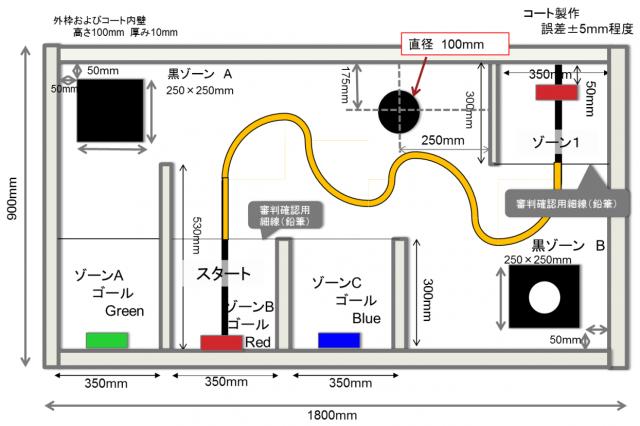 WRO Japan ミドル競技 コース